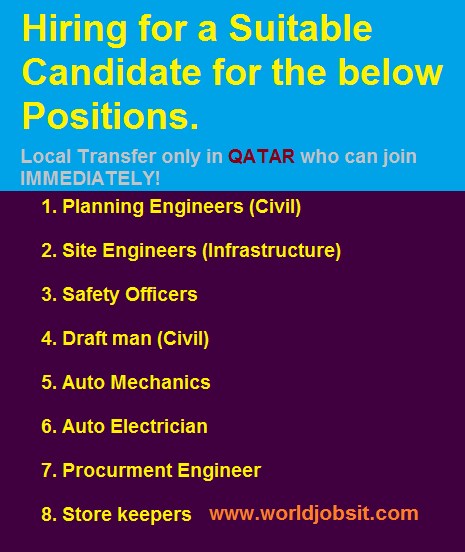 Hiring for a suitable candidate for the below positions