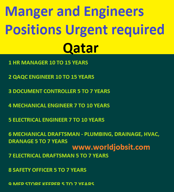 Manger and Engineers Positions Urgent required, Qatar