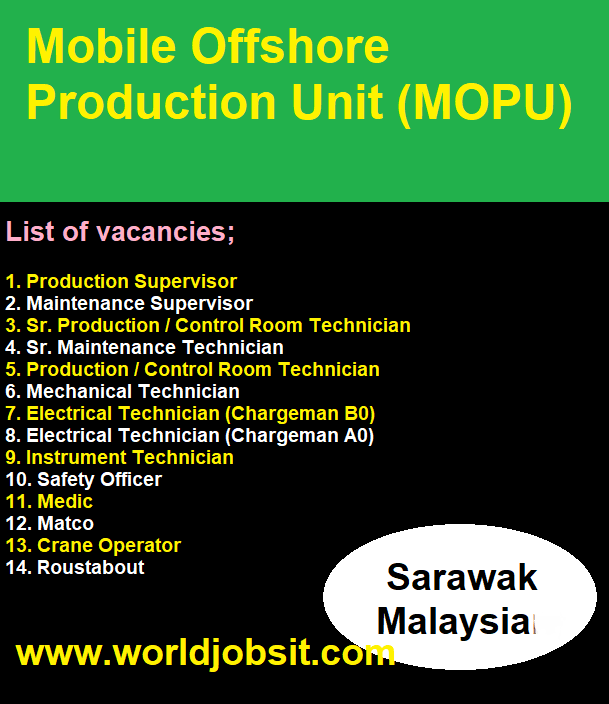 Interested Personals are warm welcome to apply for below mentions positions (offshore crew) for our upcoming project.