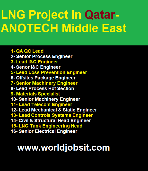 LNG Project in Qatar-ANOTECH Middle East