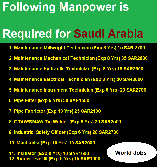 Following Manpower is Required for Saudi Arabia🇸🇦: