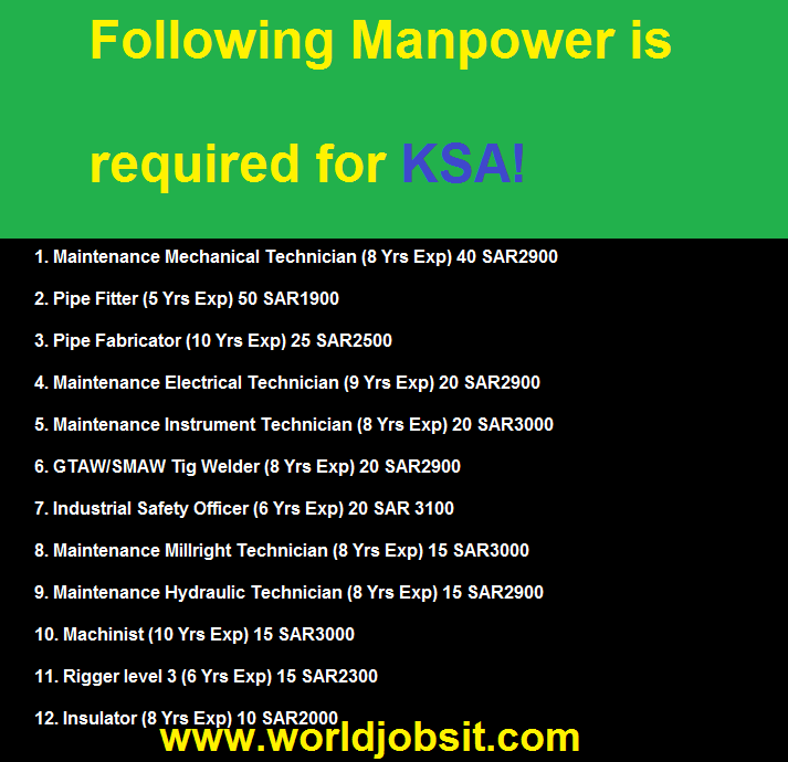 Following Manpower is required for KSA 🇸🇦: