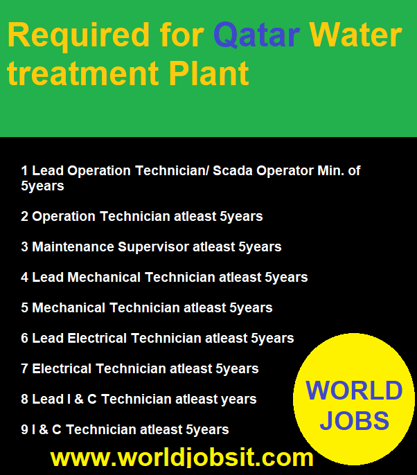 Required for Qatar Water treatment Plant