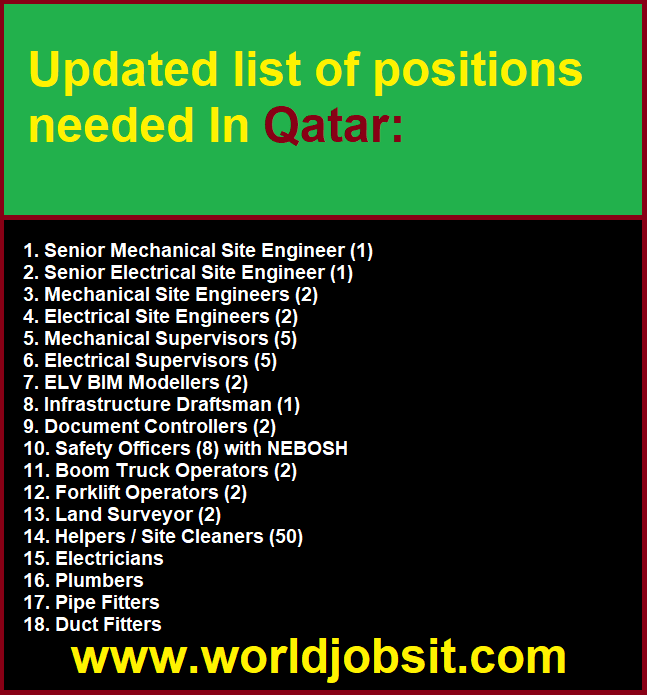 Updated list of positions needed In Qatar: