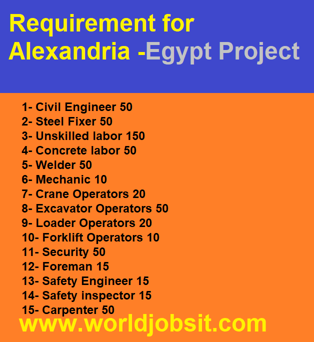 Requirement for Alexandria -Egypt Project