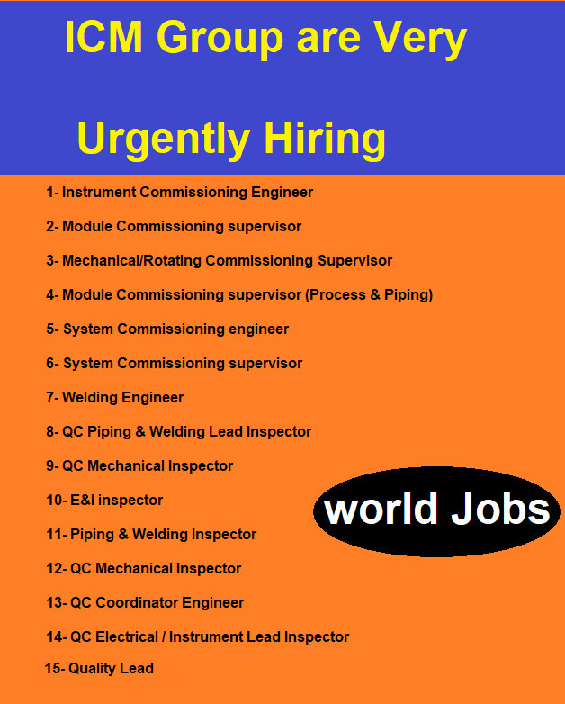 ICM Group are Very Urgently Hiring