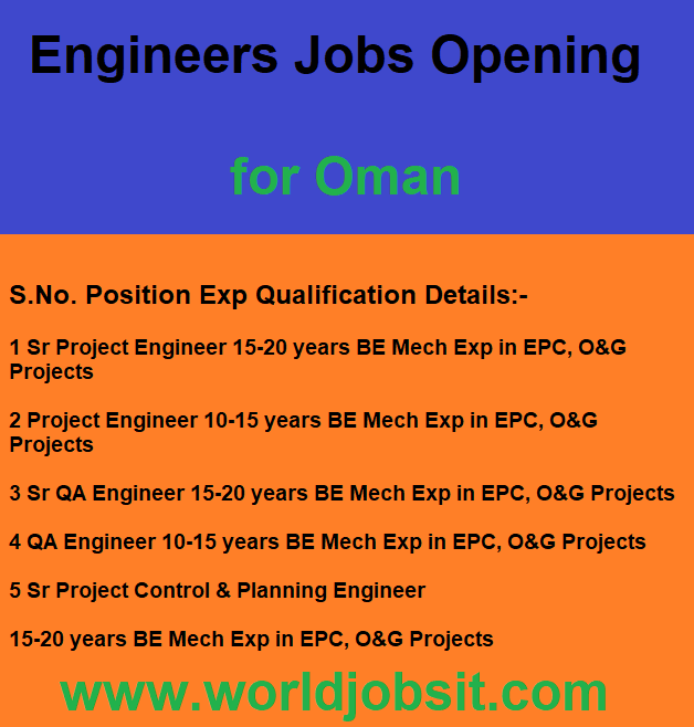 Engineers Jobs Opening for Oman