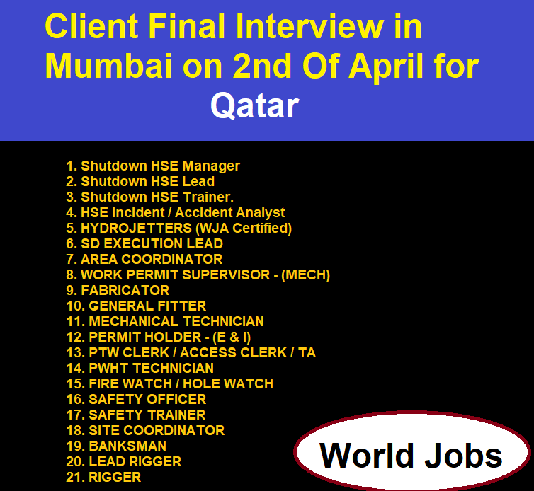 Client Final Interview in Mumbai on 2nd Of April for Qatar