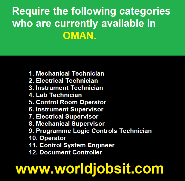 Require the Candidates who currently available in OMAN.