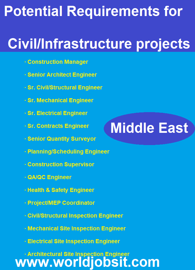Potential Requirements for Civil/Infrastructure projects