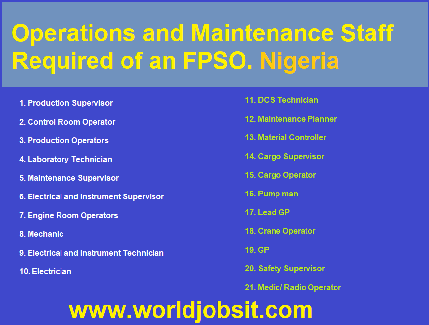 Operations and Maintenance Staff Required of an FPSO