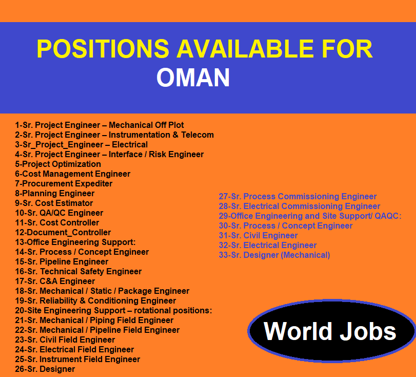 POSITIONS AVAILABLE FOR OMAN