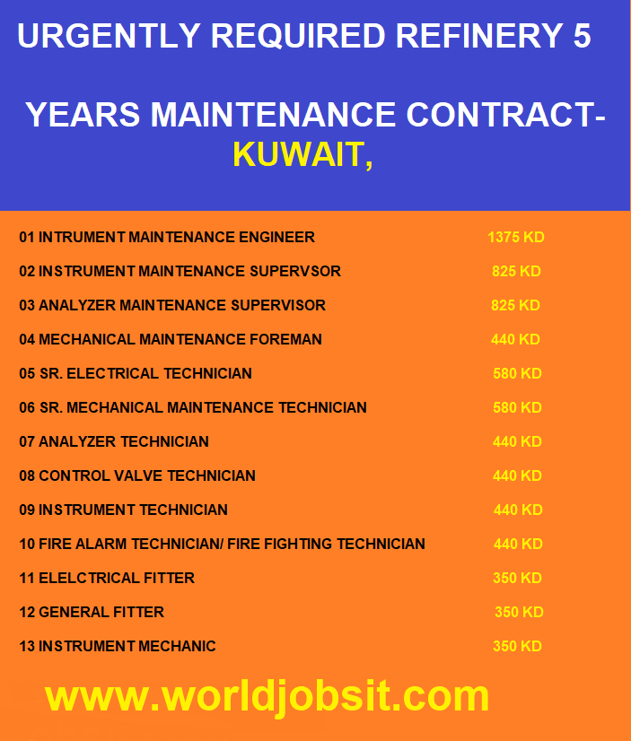 REFINERY 5 YEARS MAINTENANCE CONTRACT