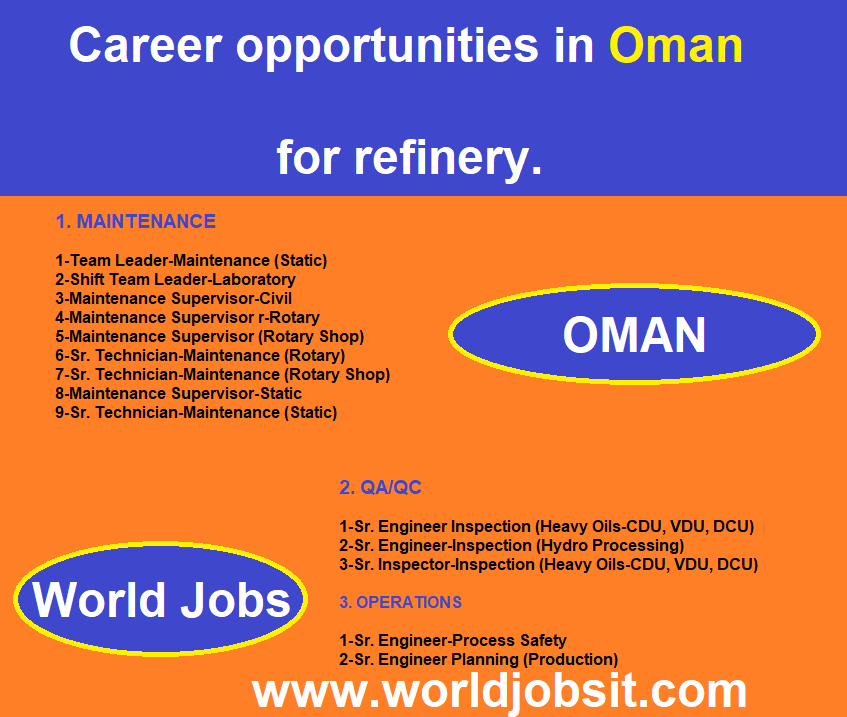 Career opportunities in Oman for refinery operations Candidates.