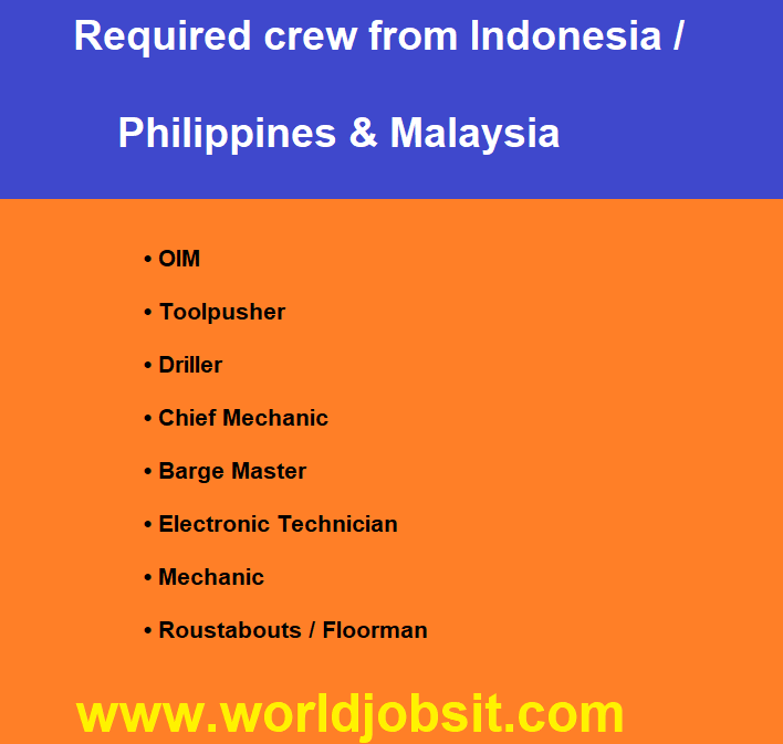 Required crew from Indonesia / Philippines & Malaysia