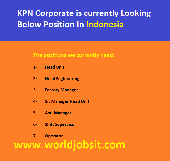 KPN Corporate is currently Looking Below Position