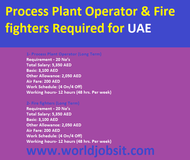 Process Plant Operator & Fire fighters Required for UAE