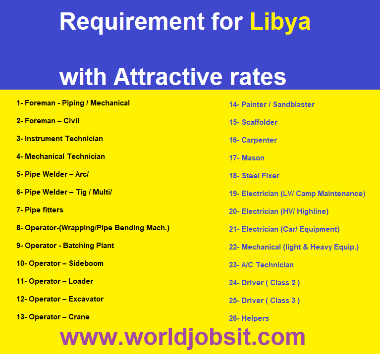 Requirement for Libya with Attractive rates