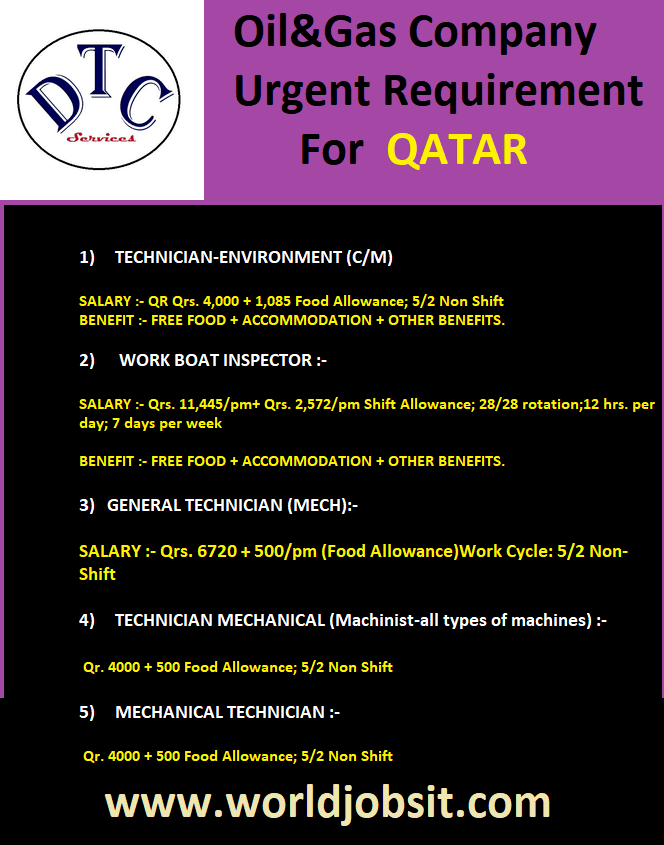 Oil&Gas Company Urgent Requirement For  QATAR