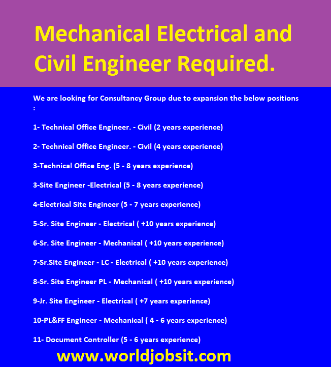 Mechanical Electrical and Civil Engineer Required.
