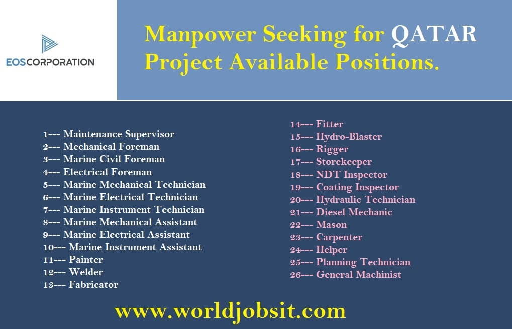 Manpower Seeking for QATAR Project Available Positions.