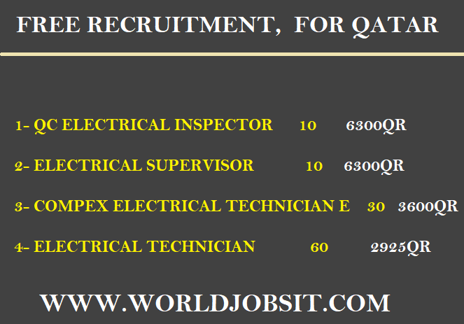 FREE RECRUITMENT, URGENTLY REQUIRED FOR QATAR,