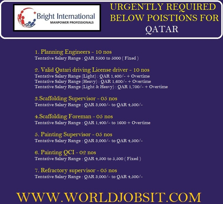 URGENTLY REQUIRED BELOW POISTIONS FOR - QATAR