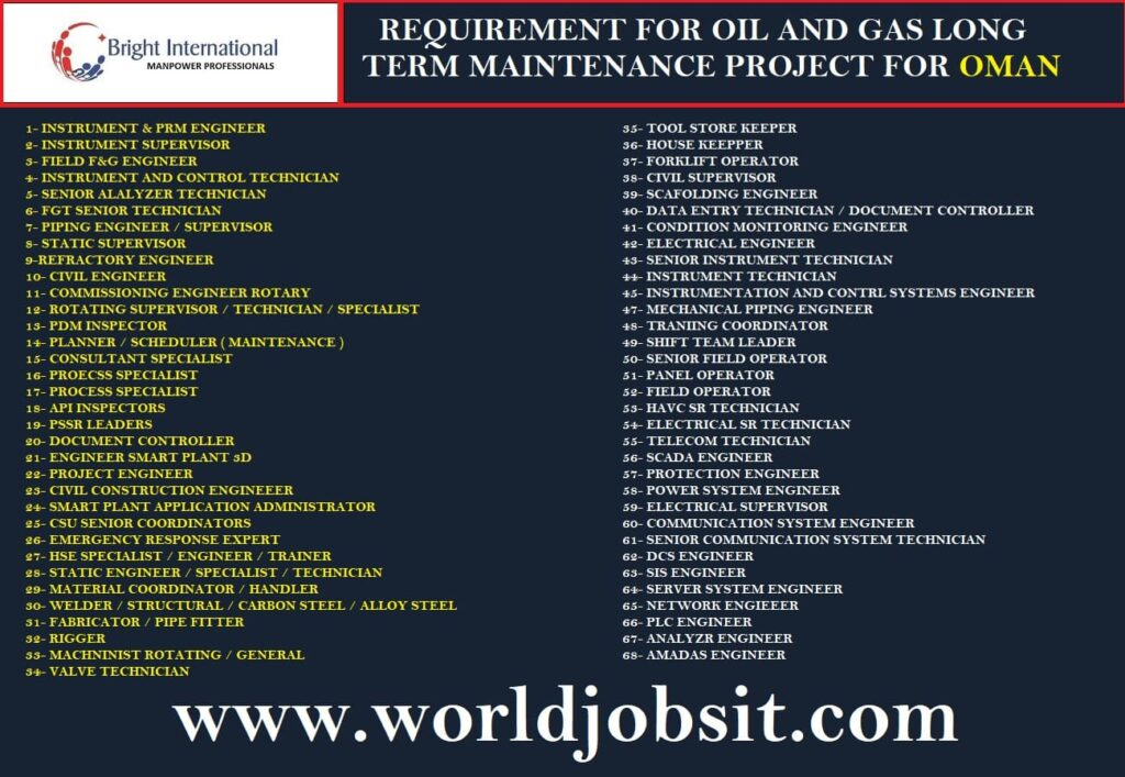 Required For Oil & Gas Long Term Maintenance Project in OMAN