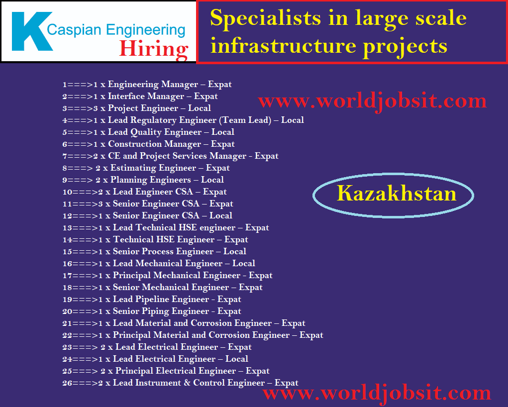 K Caspian Engineering LLP is looking specialists  for projects