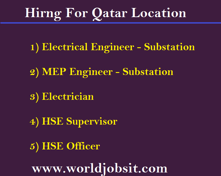 Engineers and Supervisors Required For Qatar Location